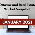Ottawa and Real Estate Market Snapshot February 2021