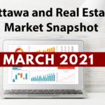 Ottawa and Real Estate Market Snapshot March 2021